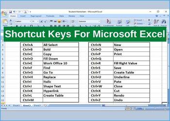 Shortcut Keys For Microsoft Excel