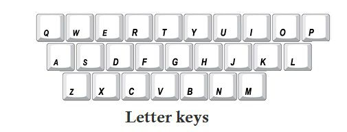 class 2 learn to use keyboard and mouse reading material